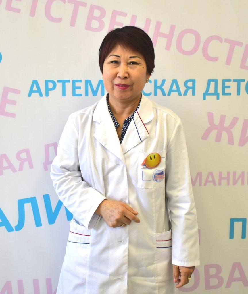 Цой Настя Павловна